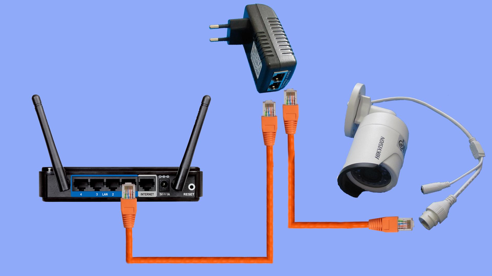 Схема подключения микрофона к ip камере с poe