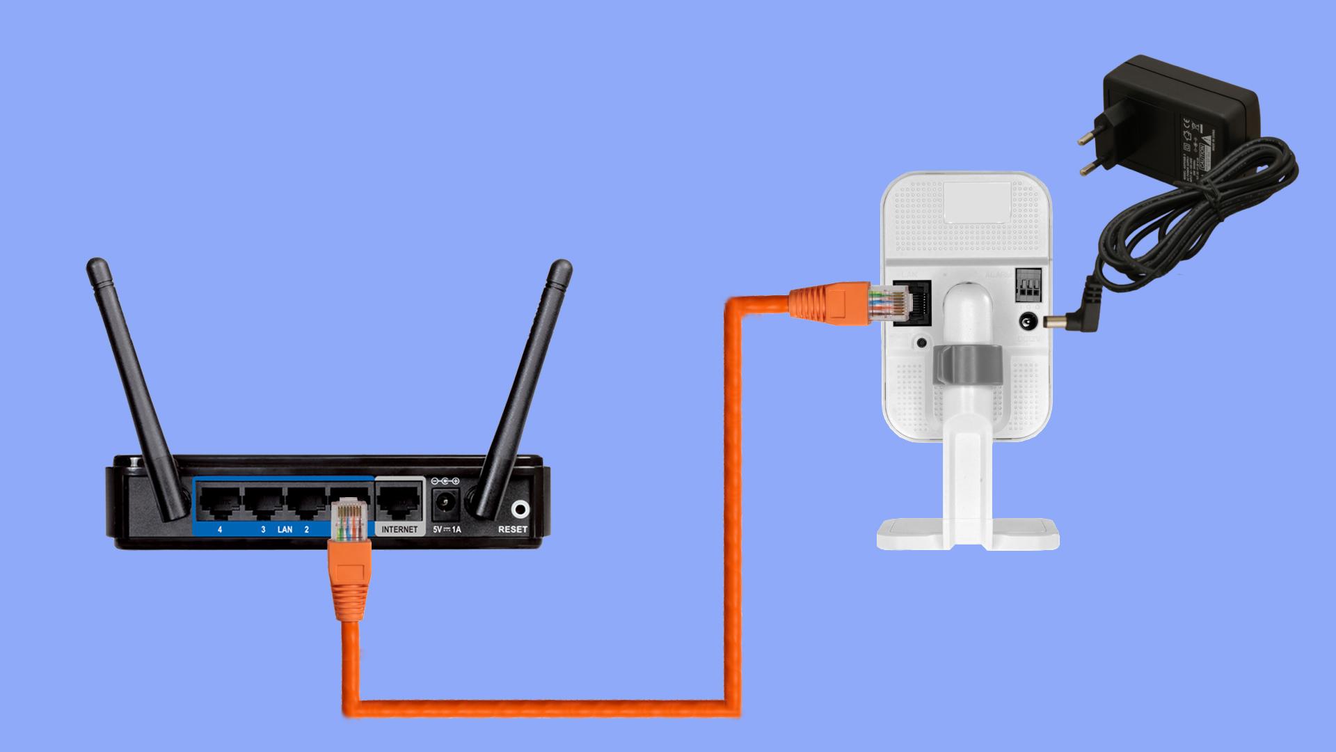 Схема ip камеры видеонаблюдения